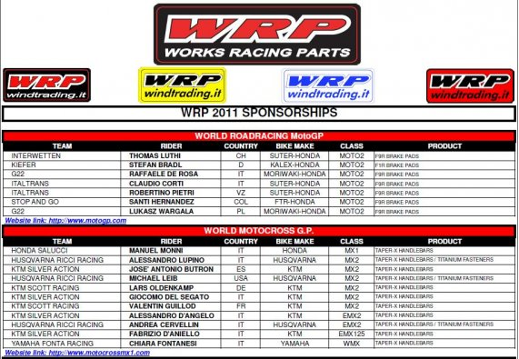 WRP sponsored riders 2011