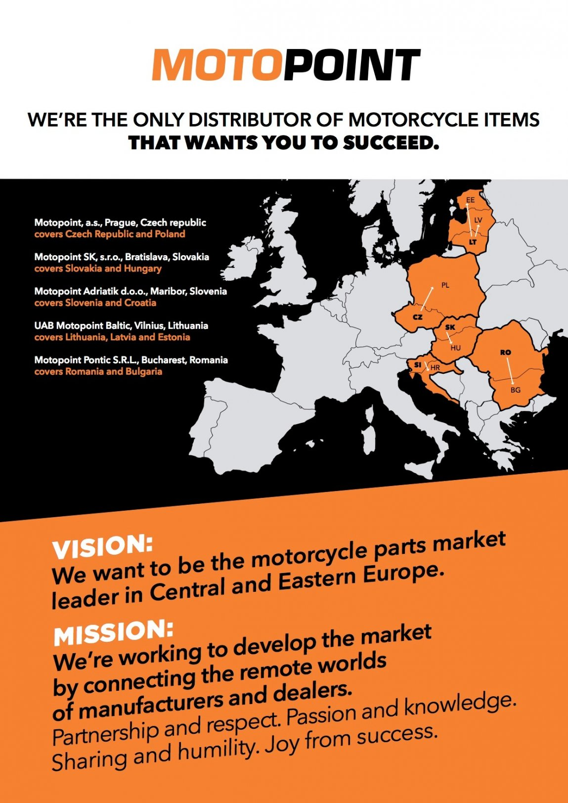 Motopoint - our mission / vision